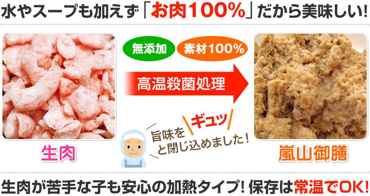 お肉100%無添加豚御膳